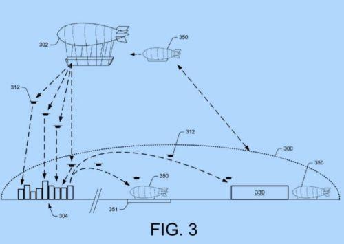 亚马逊专利表明:要在空中建立仓库,进行无人机配送!