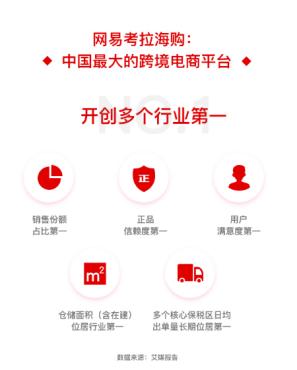 网易考拉成为入选浙江省放心消费示范单位唯一电商企业