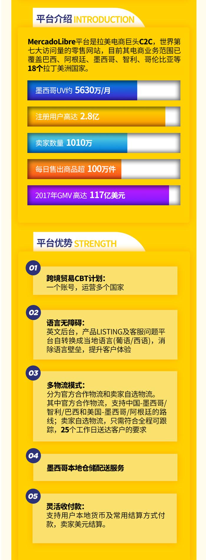 http://www.xqweigou.com/dianshangjinrong/80432.html