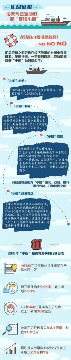 """汇总征税——海关与企业间的一艘""""友谊小船"""""""