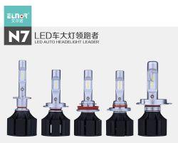 LED汽车大灯,跨境产品,15014095886孙