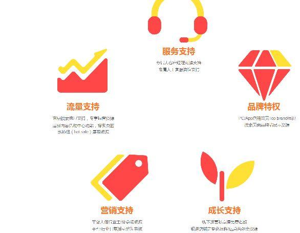 速卖通中国好卖家,能带来怎么样的流量??